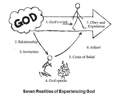 seven-realities.png