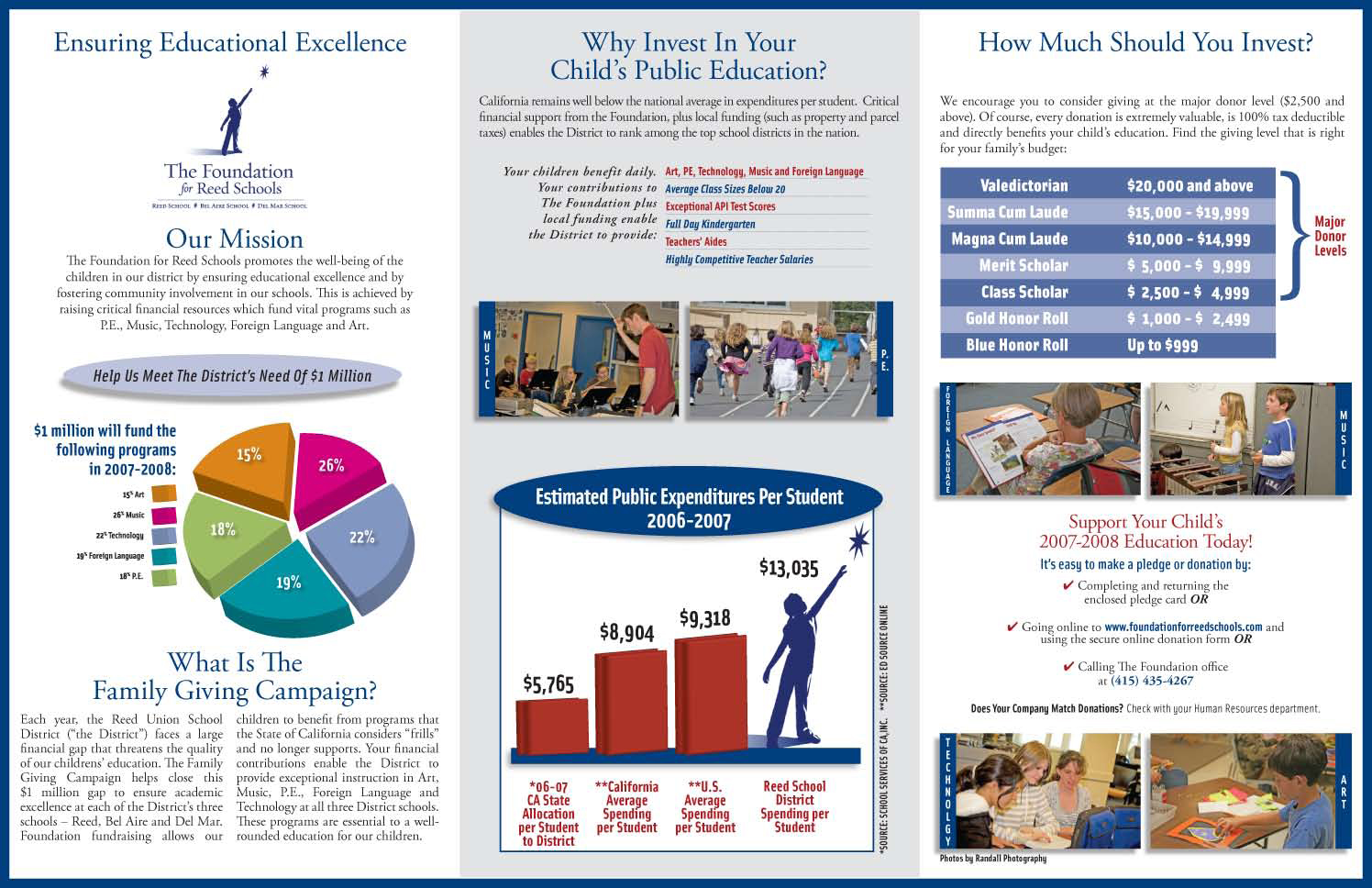 Inside Spread for Annual Giving