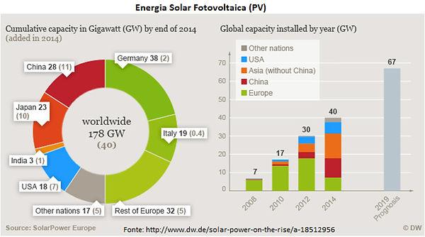 mercado-energia-solar-fotovoltaica.jpg