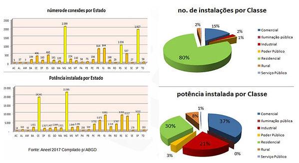 mercado-no-brasil.jpg