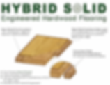 Hybrid Dia2.png