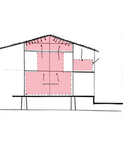 The spaces provide for a vertical thermal buffer. Also, the windows are of medium sized openings to trap heat inside during winters.