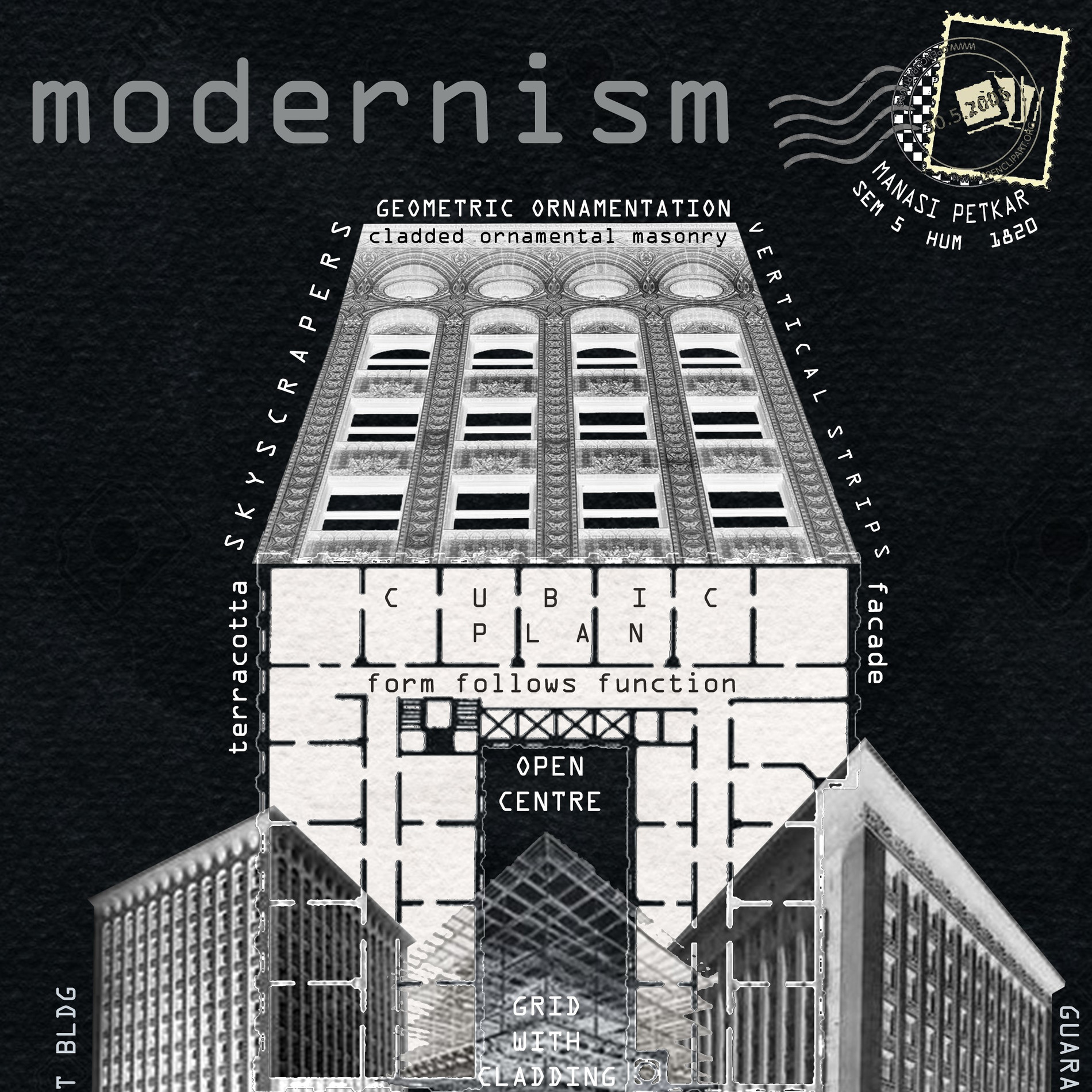 Modernism in Louis Sullivan's Works