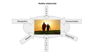 Vickie Freeman - HEALTHY RELATIONSHIP SC
