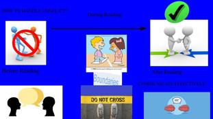 Janae Lampkins - HEALTHY RELATIONSHIP SC