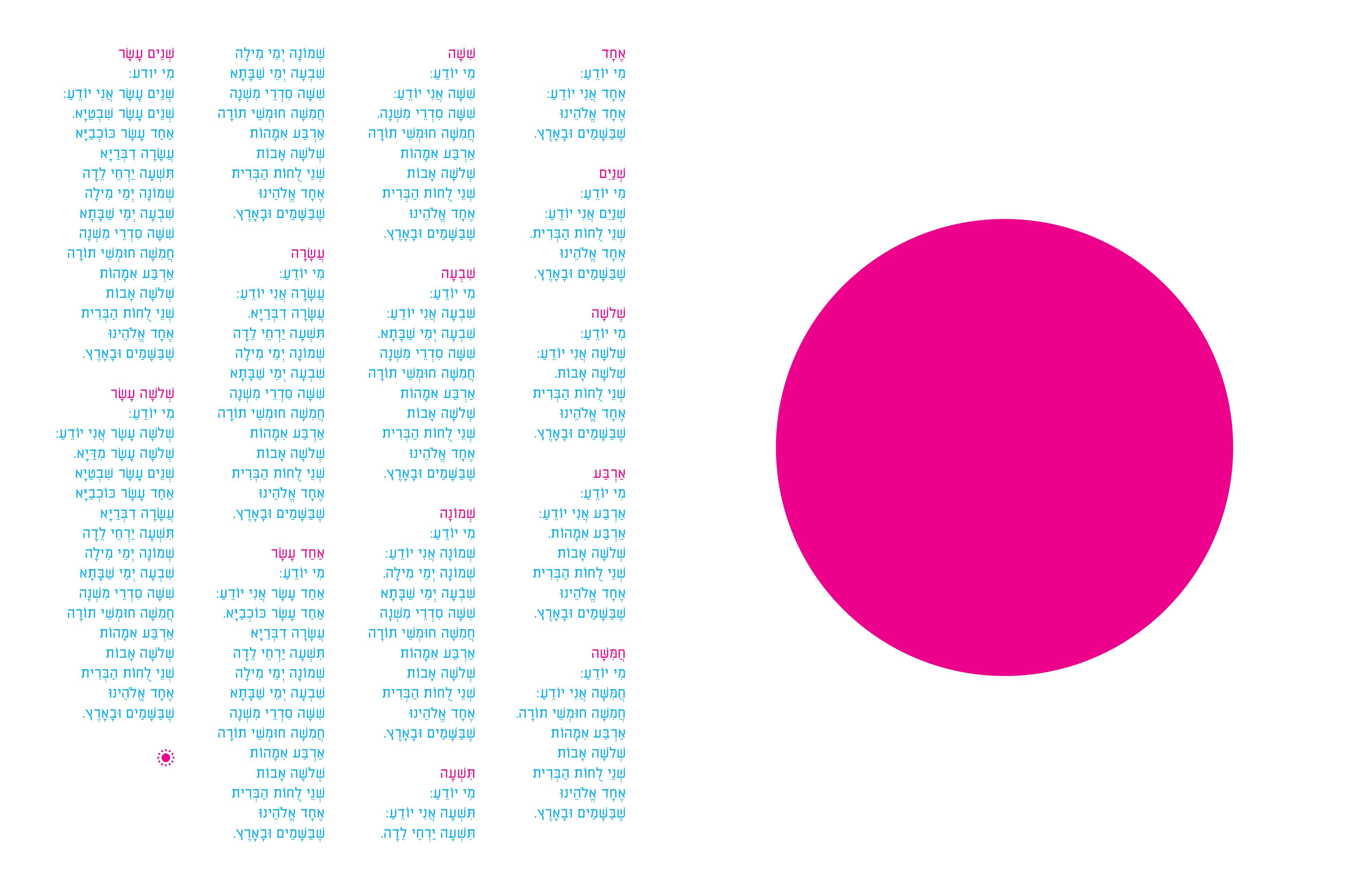 84 - משה מוגרבי