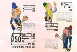 Etzion Mizrahi
