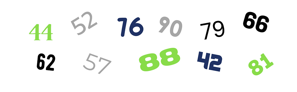 What is Your Strategic Number (5).png