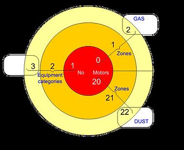atex circle.png