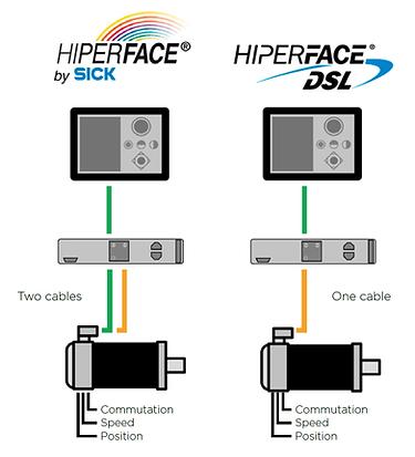 Hiperface motors.png