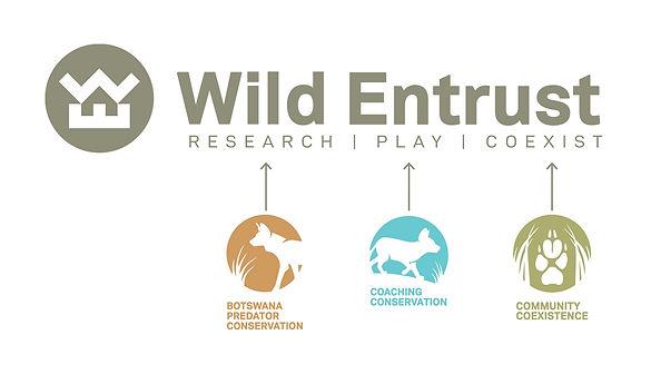 Charles Bongers + Co | Wild Entrust Branding