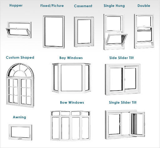Window Types.jpg