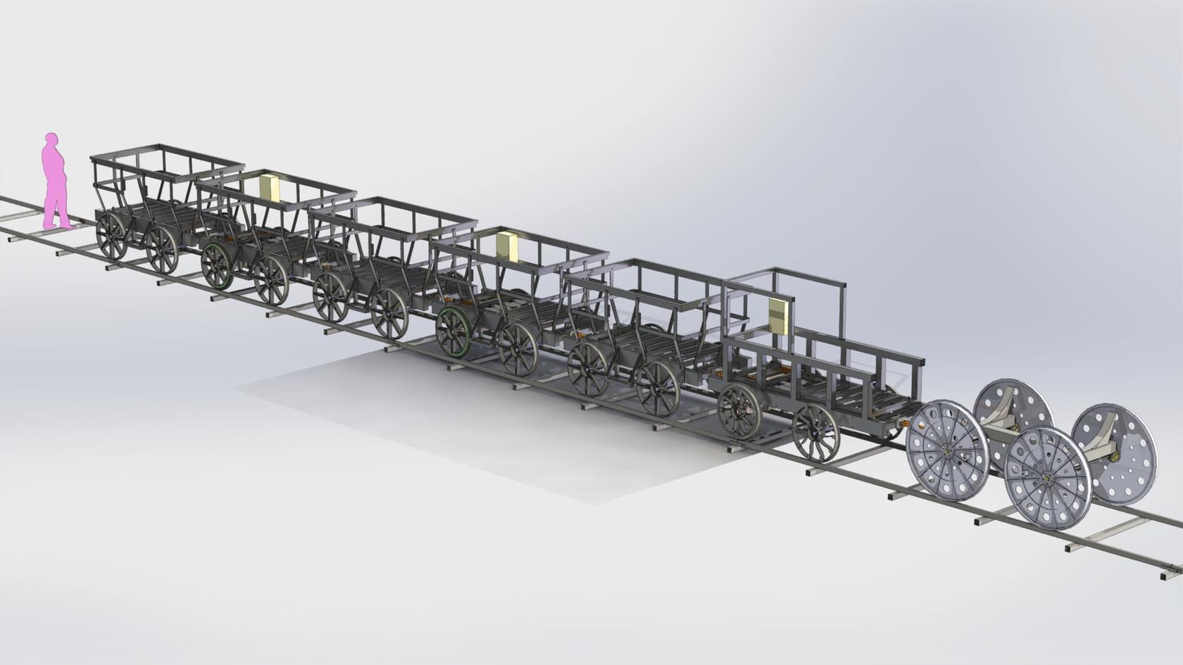 train électrique sur rail
