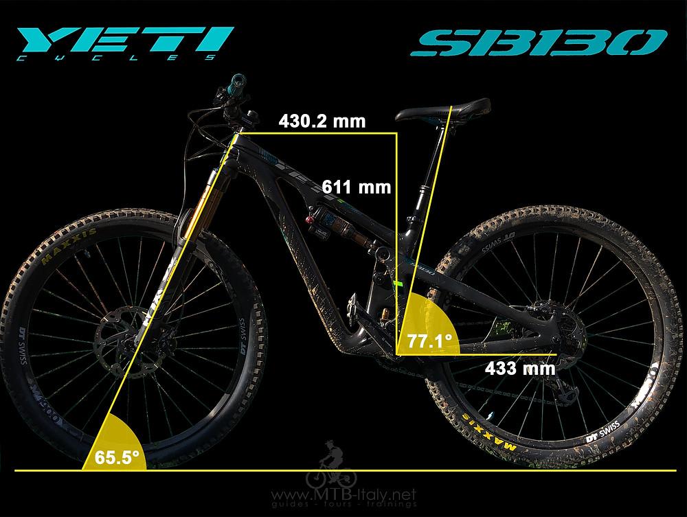 Yeti sb130 geometry