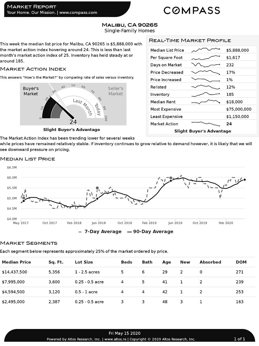 MALIBU_90265_15-05-2020_[SFR].pdf.png