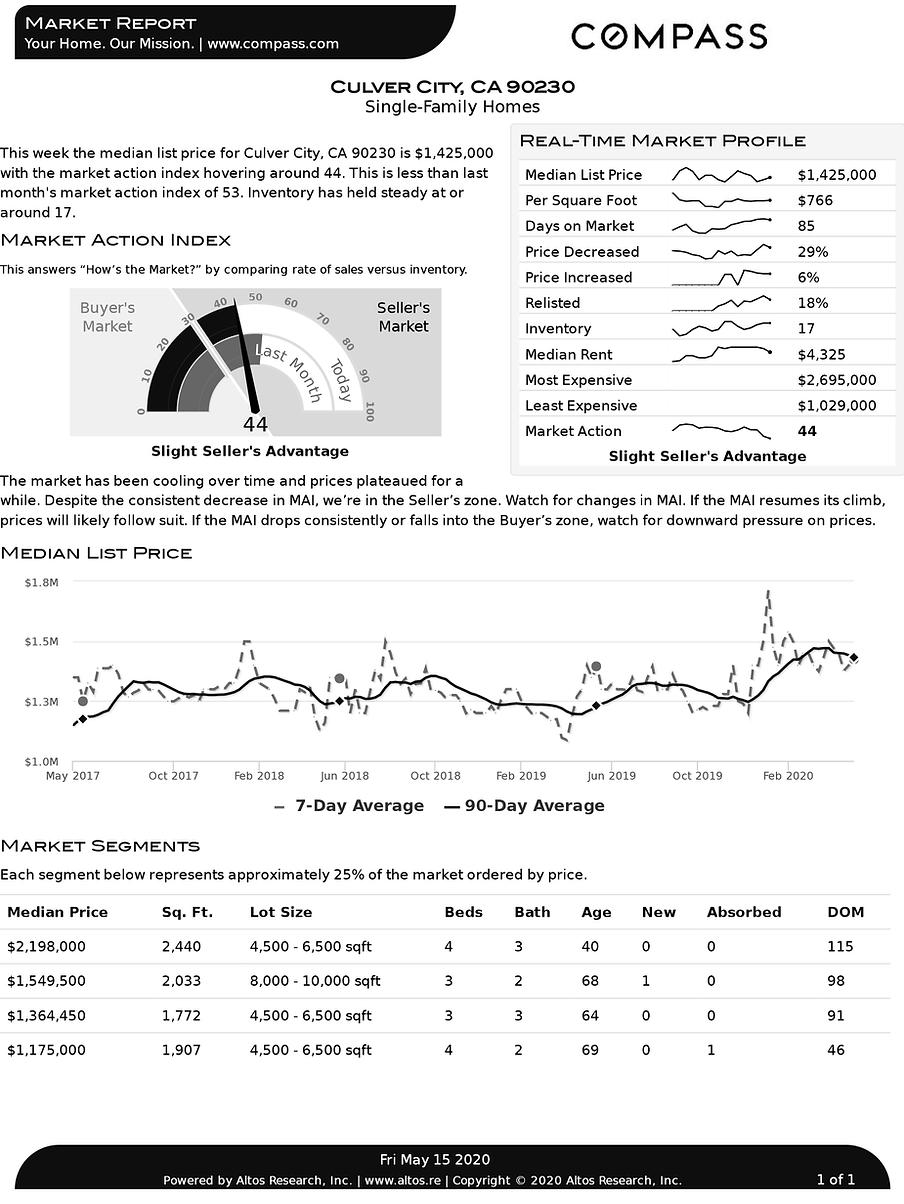 CULVER CITY_90230_15-05-2020_[SFR].pdf.p