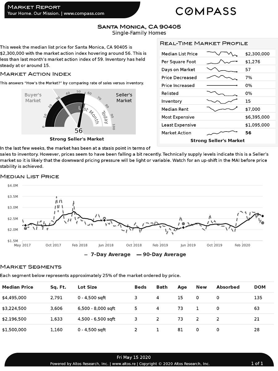 SANTA MONICA_90405_15-05-2020_[SFR].pdf.