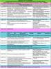 «АНГИОХИРУРГИЯ МНОГОПРОФИЛЬНОГО СТАЦИОНАРА: ВЧЕРА, СЕГОДНЯ, ЗАВТРА» -Предварительная программа