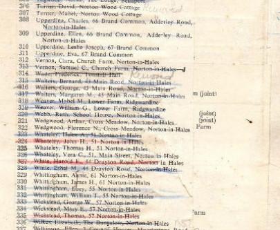 Register of electors 1949