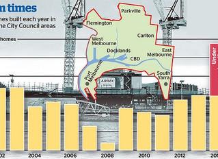 MELBOURNE APARTMENT DEVELOPMENT HITS HISTORIC HIGH