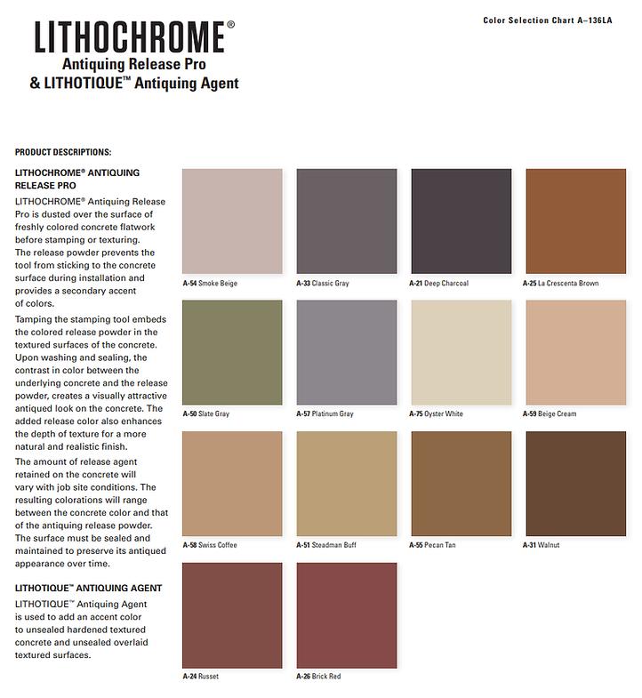 Lithochrome Pics.png