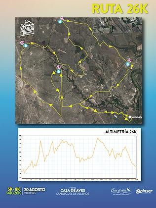 Trail Casa de Aves 26 km
