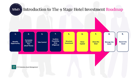 9 Stage Roadmap diagram colors.png
