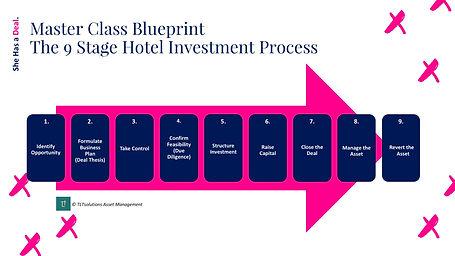 Financial Model Learning Map.jpg