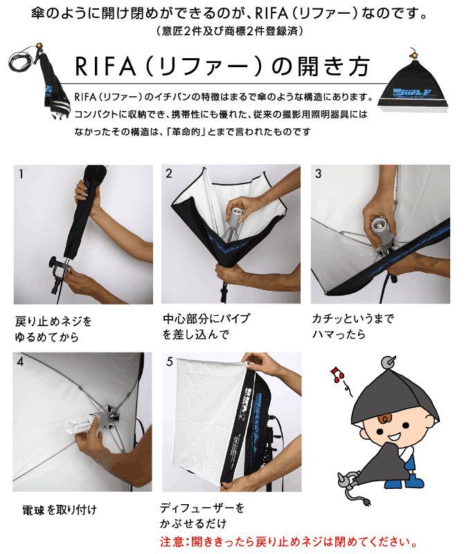 RIFA開き方.jpg