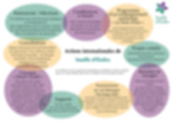 Programme Complet Souffle Etoiles.jpg