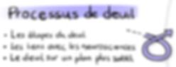 7- Processus Deuil.png
