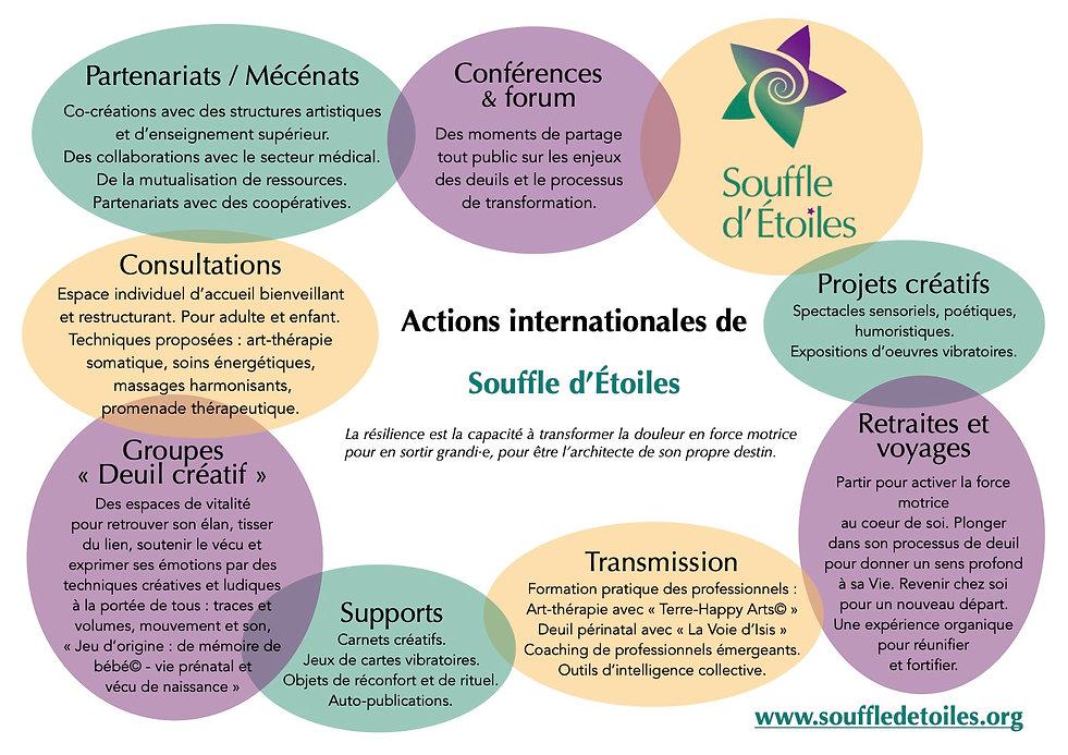 Programme Complet Souffle Etoiles