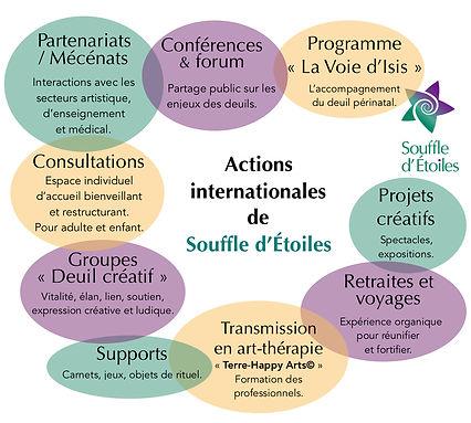 Insta_Programme Complet Souffle Etoiles.