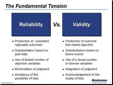 Reliability vs Validity