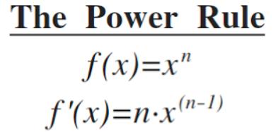 Derivative Formula