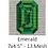 Thumbnail: What A Gem Emerald