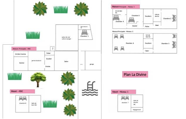 Plan La Divine