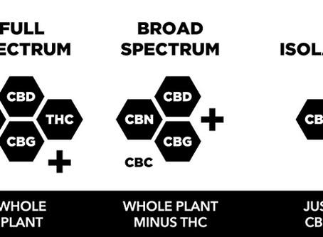 Broad-Spectrum CBD vs. Full Spectrum and Isolates