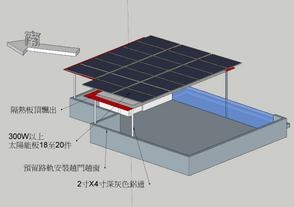 太陽能屋頂 7KW 上網電價