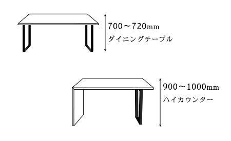 テーブル高さ