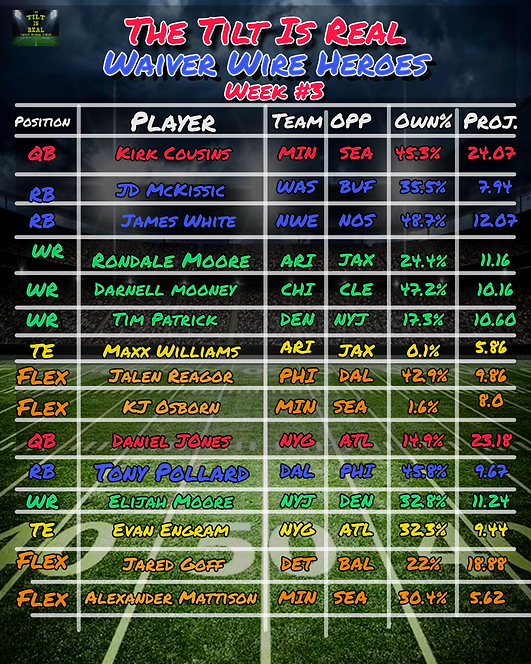 Waiver Wire Herores WEEK 3 2021.png