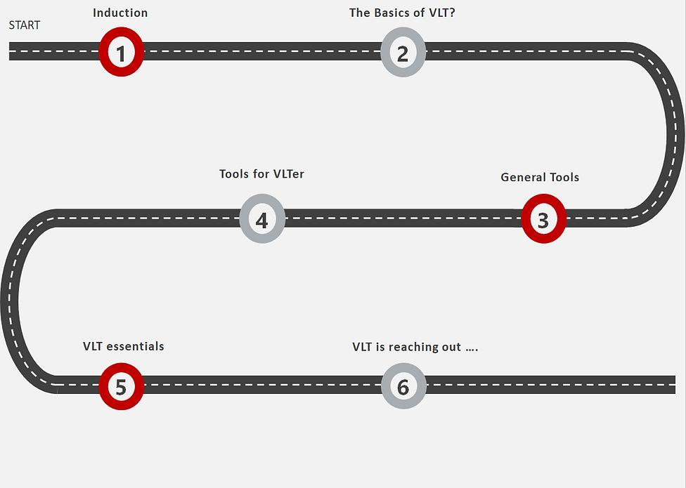 roadmap 2.PNG
