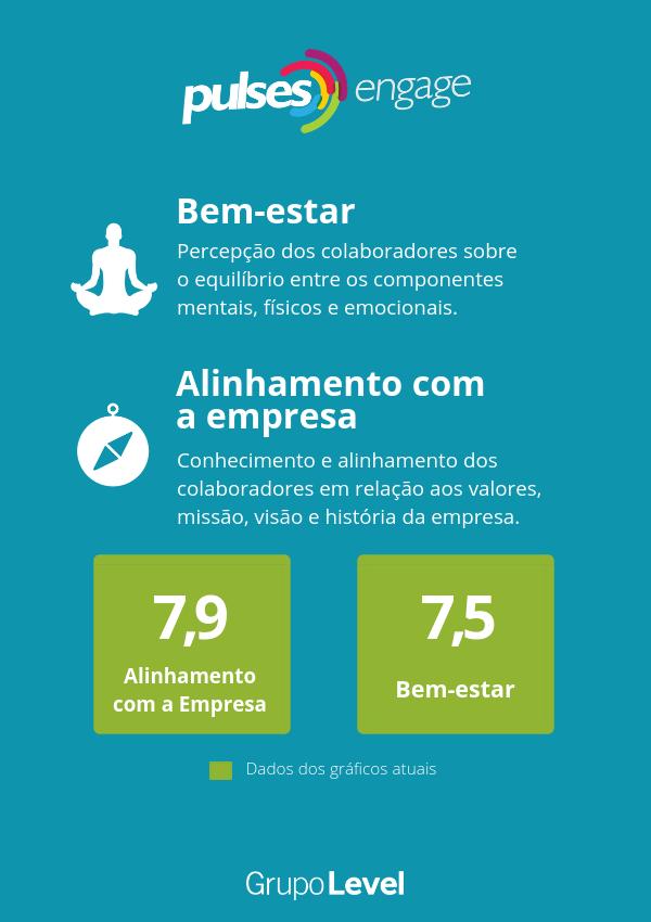 Plantão_Pulses_3.png