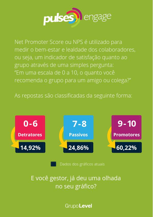 Plantão_Pulses_1.png
