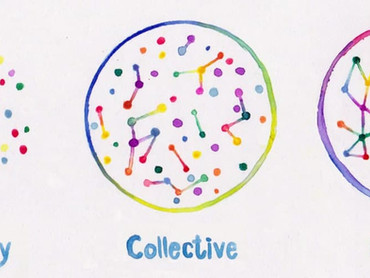 Of Communities, Collectives & Neotribes: A Preliminary Stage Model