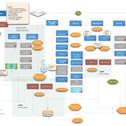 Capitol Studios Sitemap Flowchart