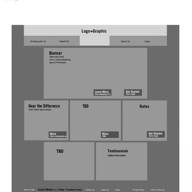 Wireframe Sample Page - Home Page