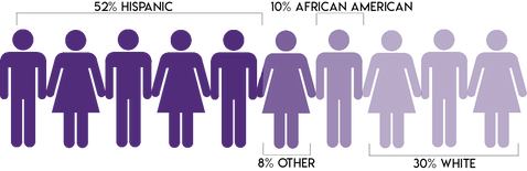 purpleperson.png