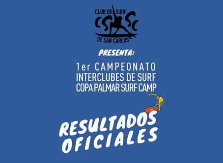 Resultados oficiales del 1er Campeonato Interclubes de Surf Panamá 2019.