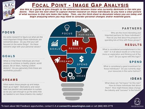 ARC Focal Point - Gap Analysis Visual.00